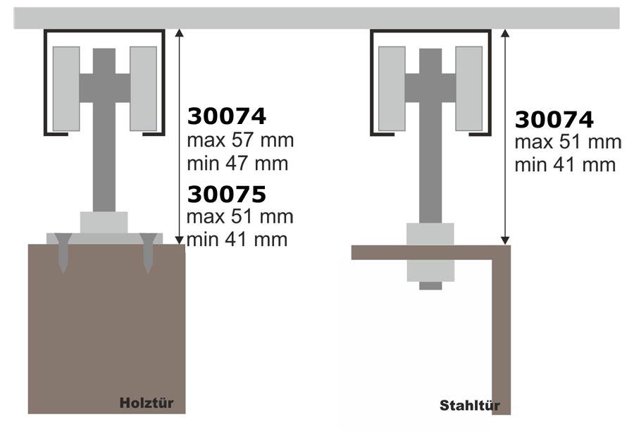 SET: Beschlag Für Türen Bis 100 Kg (30075) Und Führungsschiene 2,50 M Stahl  (30077)